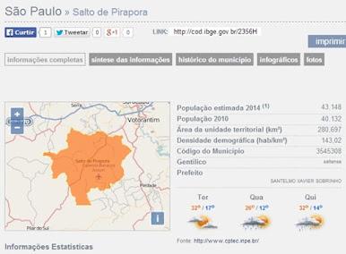 Dados do IBGE sobre Salto de Pirapora | Mapa limite (Divisas) do Município