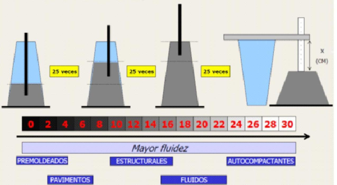 Artigo granulometria dos agregados por sedimentação 1