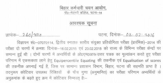 Bihar SSC Results, BSSC Results, Bihar SSC Graduate Results, Bssc Graduate level result, BSSC Exam result,