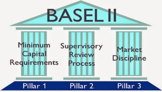basel iii its implications on indian Basel iii norms released in 2010 by banking committee for banking supervision (bcbs) are set of reforms to maintain financial stability and common standards regulations across banks.