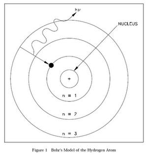 www googlescholar comWerner Heisenberg Atomic Model