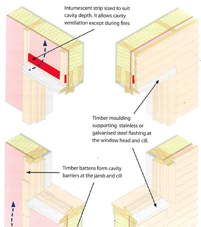 Wooden Cladding Horizontal ~ Façades confidential external timber cladding the book