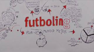 Futboling