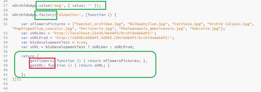 how to call web api in angular 4