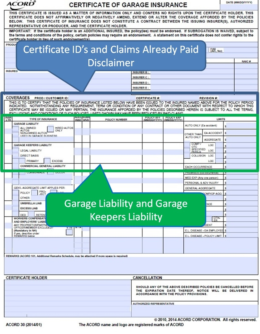 Instructions For Garage And Garage Keepers Liability Section Of ACORD 30
