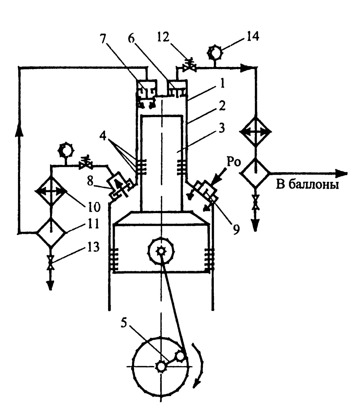 схема рисунок компрессор кр-2 сжатый воздух