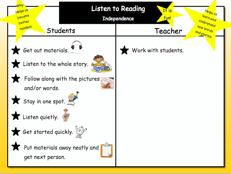 Mrs Johnsons Blog Listen to Reading and Word Work – T Chart on Word