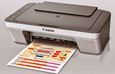 Canon Pixma iP90 Driver Download