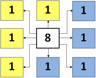 Simulasi eksternal link