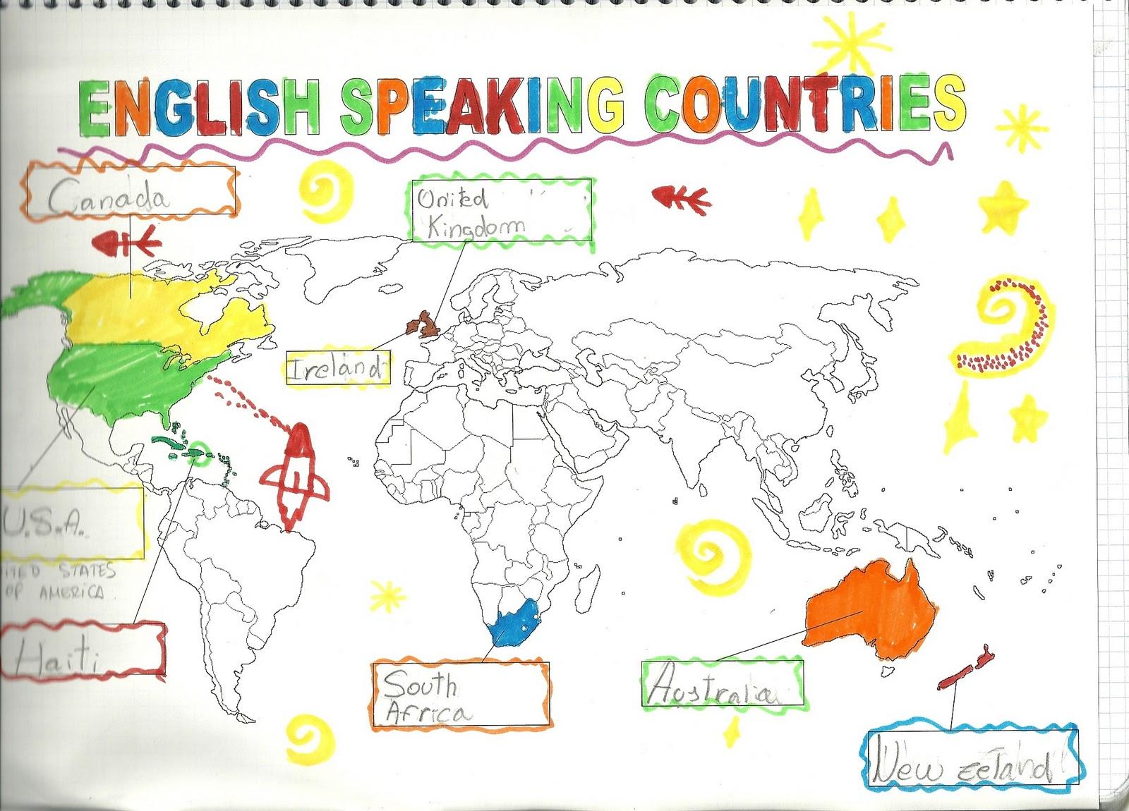 English speaking countries сценарий