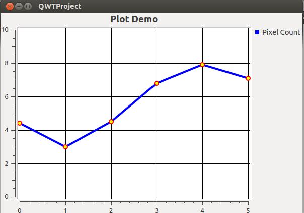 graph creator: