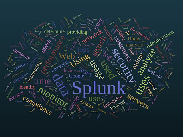Best practices for Splunk logging