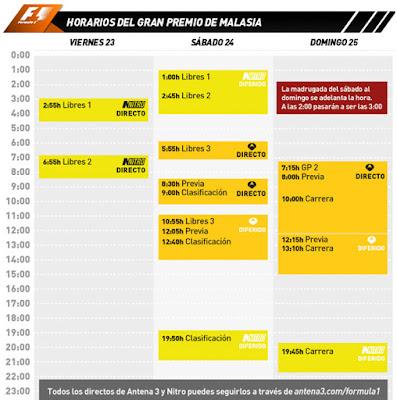 horarios GP de Malasia 2012