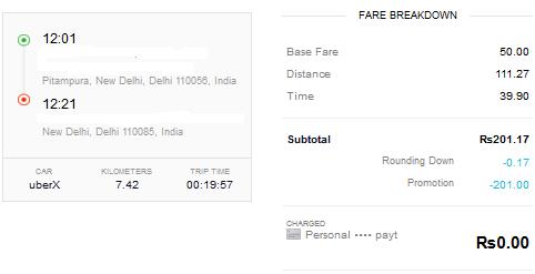 Uber Ride in Delhi