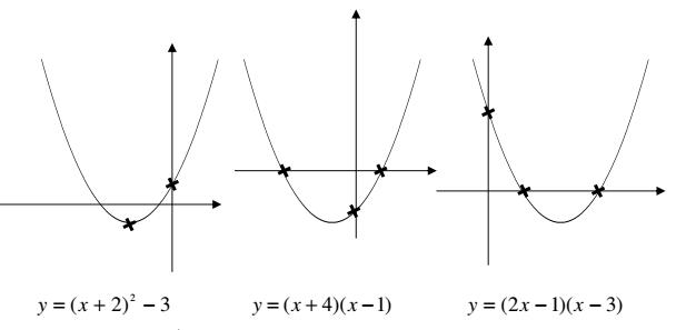 Resourceaholic: Tricks and Tips 3: Quadratics