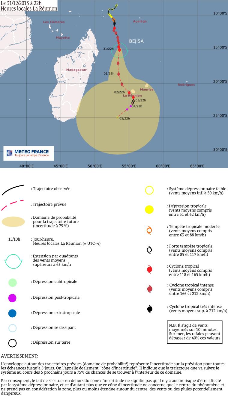 trajectoire cyclone Béjisa