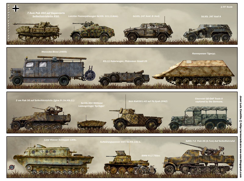 Wwii Armored Vehicles Html Autos Weblog