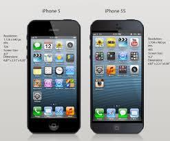 Apple iPhone 5S User Guide Manual Pdf