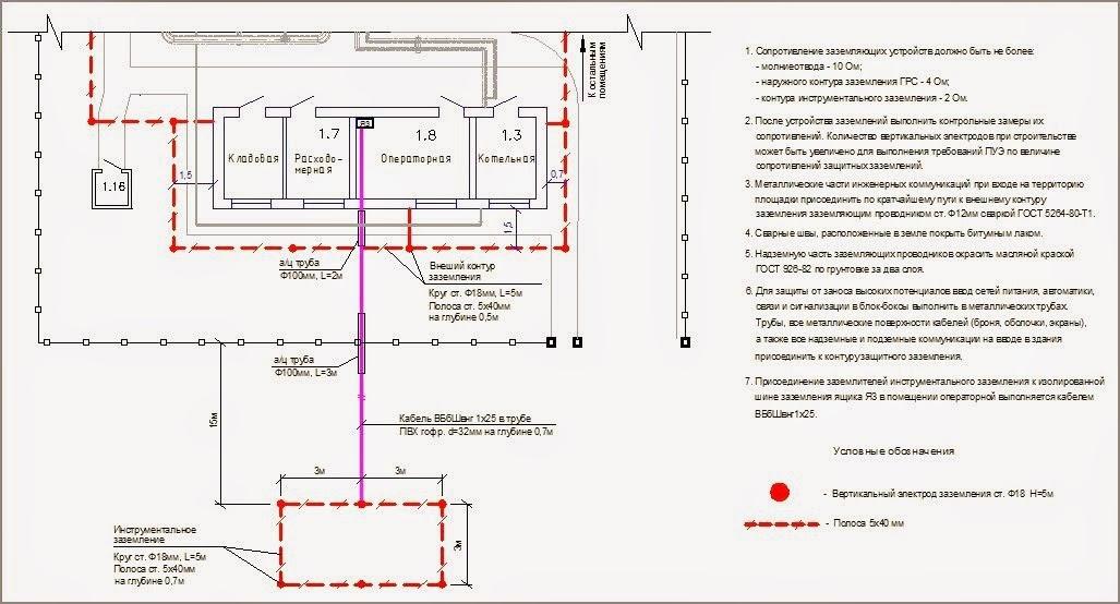 билеты на допуск по электробезопасности 3 группа с ответами