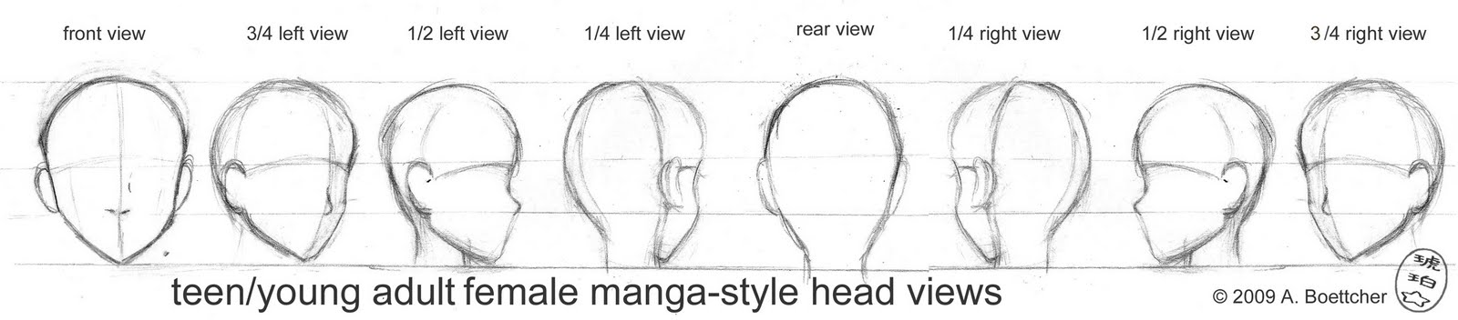 The Are Some Examples On How You Create Head Of Your Manga CharactersYou Should Start From A Simple Circle With Cross Line At Center Where