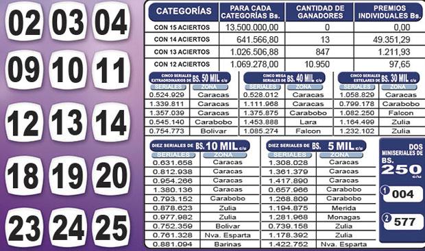 kino tachira 1098 sorteo 23 junio