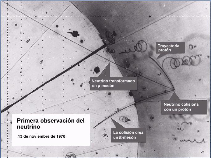 Fotografia de la primera aparición del neutrino en una cámara de burbujas en 1970