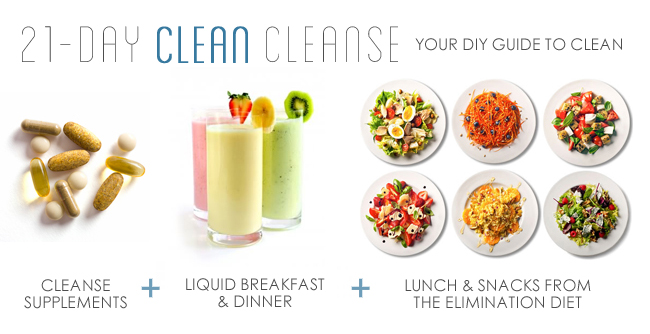 Clean cleanse shelly in real life clean cleanse malvernweather Images