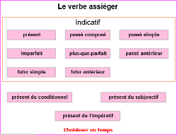 http://www.ortholud.com/html5/conjugaison/assieger/index.php