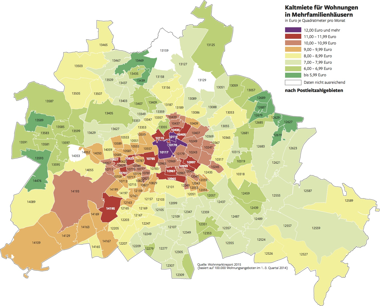 Rental prices in Berlin