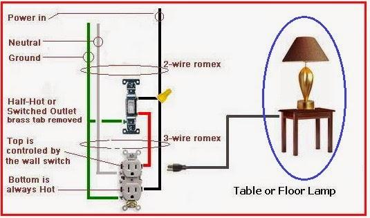 Wiring Diagram Table Lamp : Table lamp wiring diagram somurich