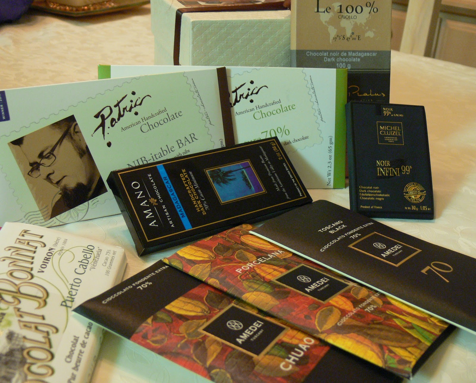 The Ultimate Chocolate Blog: The Price of Chocolate
