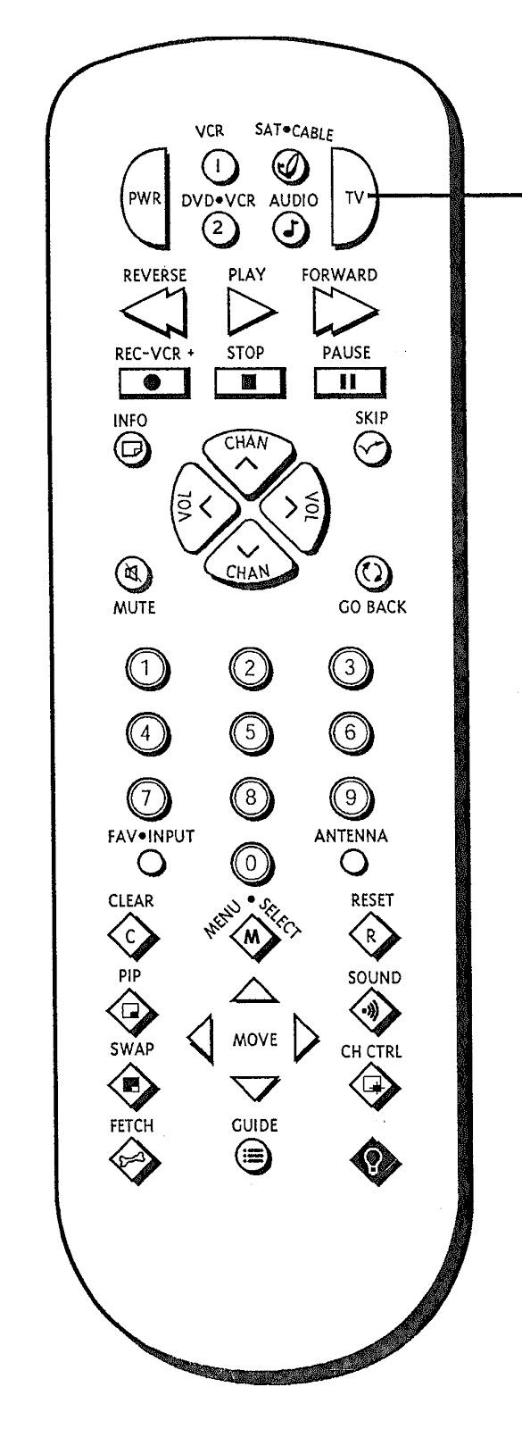 schematic diagram for proscan tv