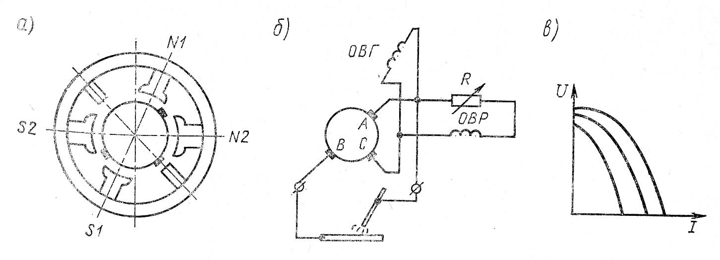 Схема сварочного генератора и его характеристики
