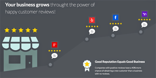 Your business grow through the power of happy customers review // #Hash_Dash via @blogs4bytes is where you converge // http://pallab-kakoti.blogspot.in/2014/01/how-to-increase-google-followers.html