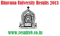 Bhavana University SYBA English Course External  exam Results 2013
