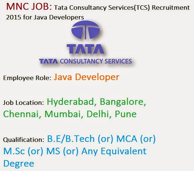 tata consultancy services research report Tata consultancy services limited (tcs) (bse: 532540, nse: tcs) is an it services, consulting and business solutions offering a consulting-led integrated portfolio of it, bpo, infrastructure, engineering and assurance early 1970s—tata consultancy services started exporting its services.