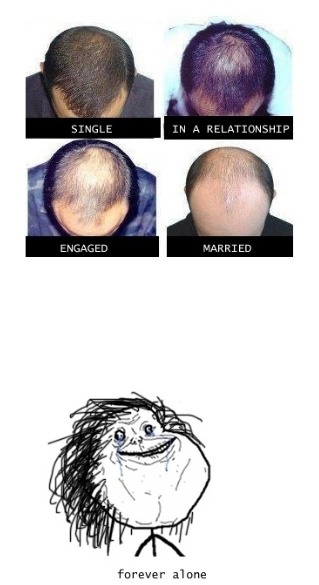 Hair Conditions - Single - In A Relationship - Engaged - Married - Forever Alone