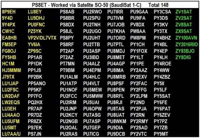 QSO's  Via Satelite SO-50