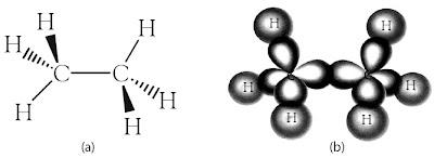 Struktur molekul etana Struktur orbital pada molekul etana.