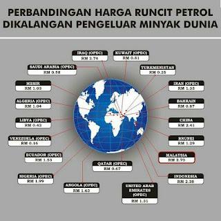 Setangki petrol RM200 di pedalaman S wak