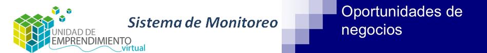 Sistema de Monitoreo de Oportunides de Negocios