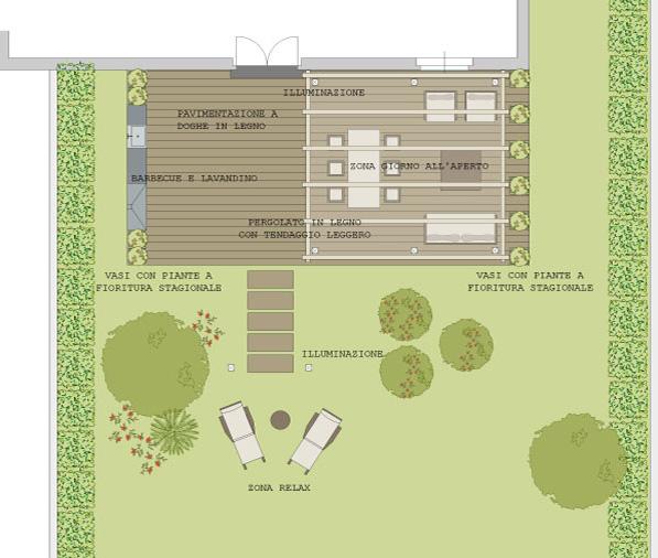 Progetto outdoor blog di arredamento e interni for Planimetrie dell interno della casa all aperto