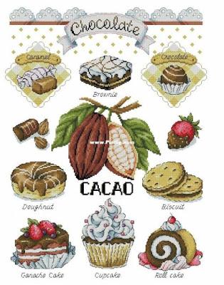 SAL Cacao u Iskierki