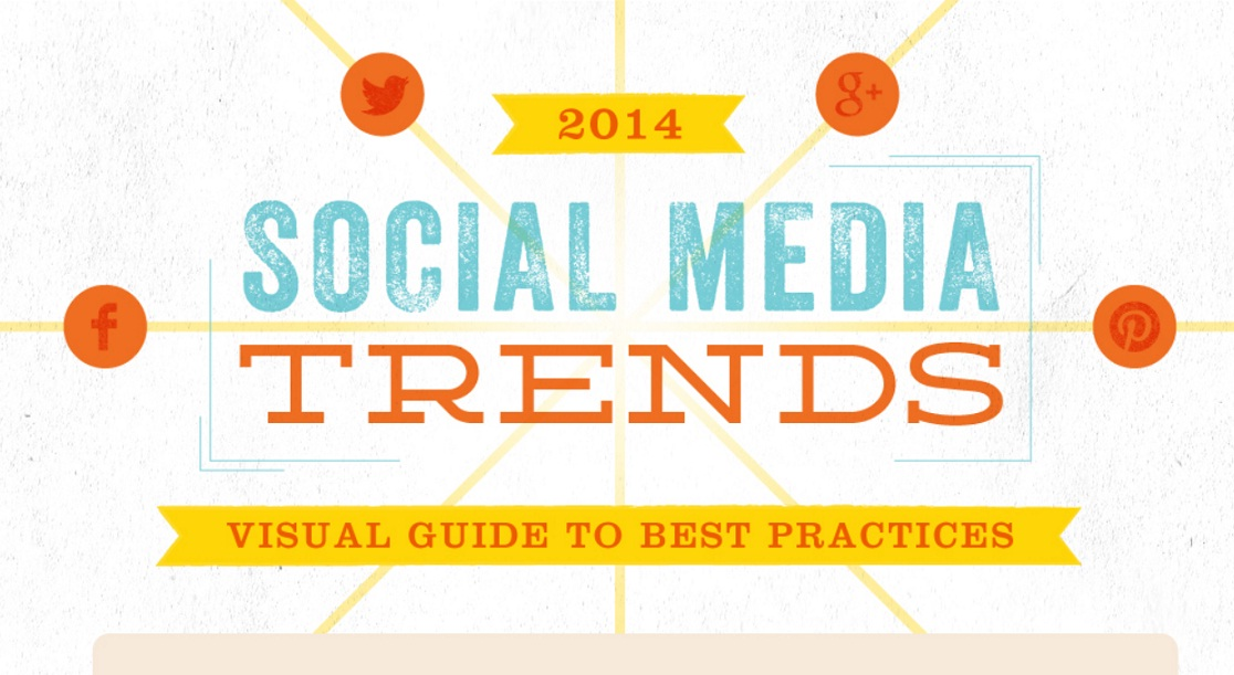 Social Media Marketing Tips and Best Practices for Brand Marketers in 2014  - Infographic