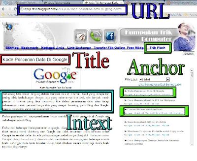 arsip trik : Perbedaan anchor, title, url dan intext