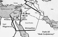 Psalm 83 Arab confederacy