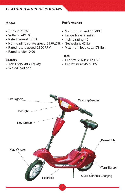Honda Chf50 Parts Diagram Wiring Master Blogs Metropolitan Scooter Elite 250
