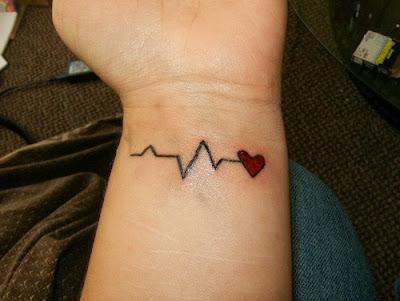 Tatuagens no Pulso Femininas