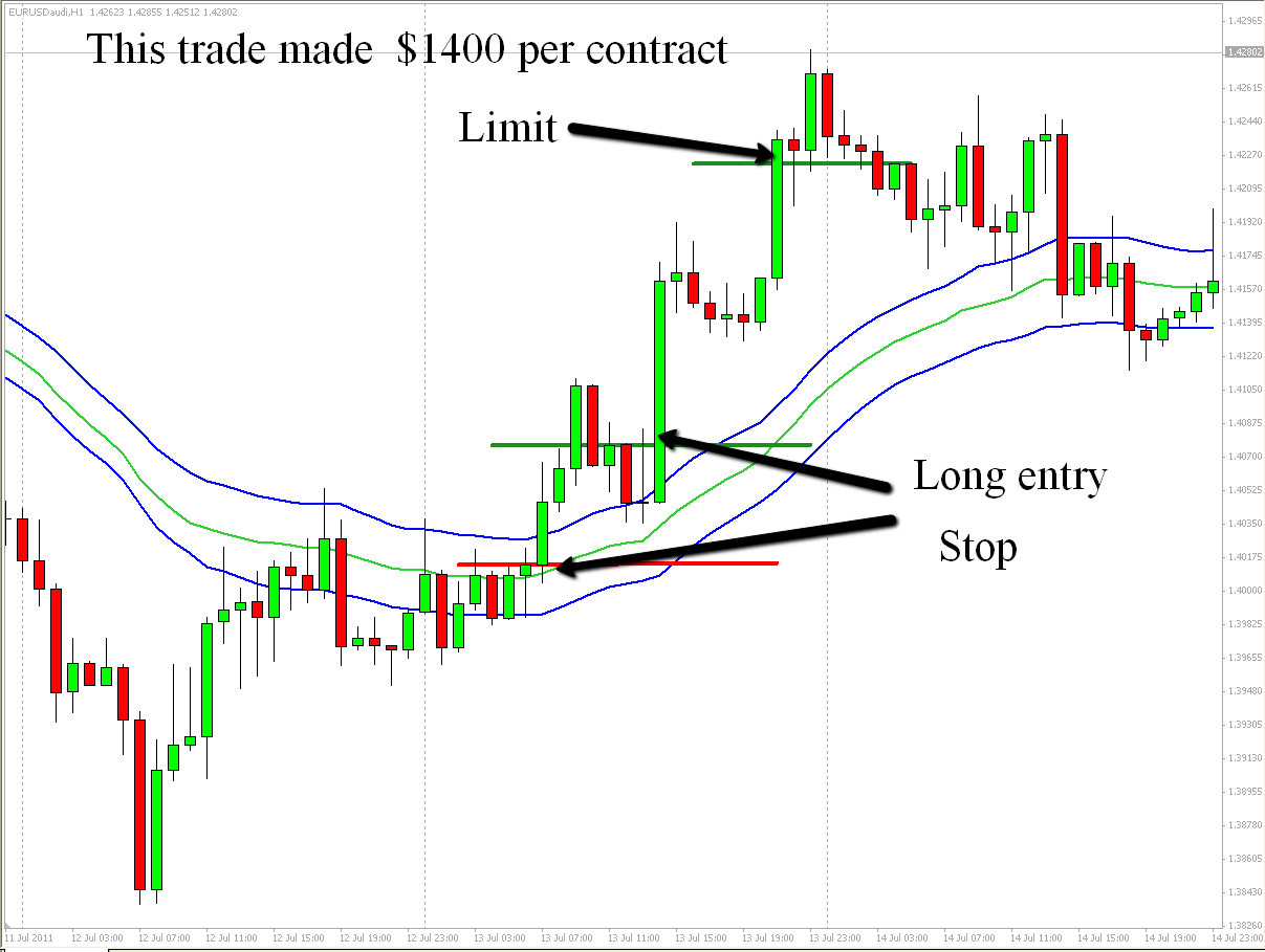 What are pips in forex wikipedia