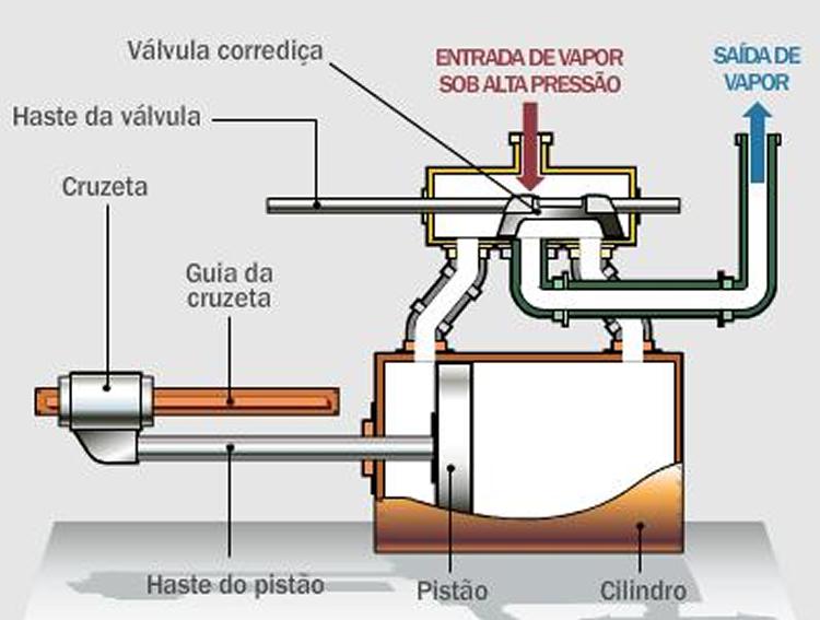 how to start a vapur